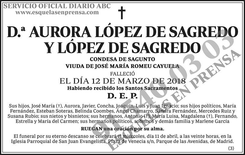 Aurora López de Sagredo y López de Sagredo